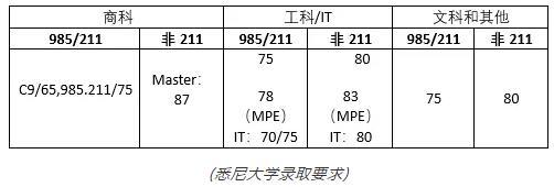 QQ截图20200813094421