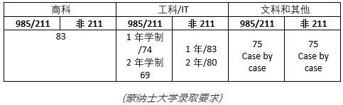 QQ截图20200813094507
